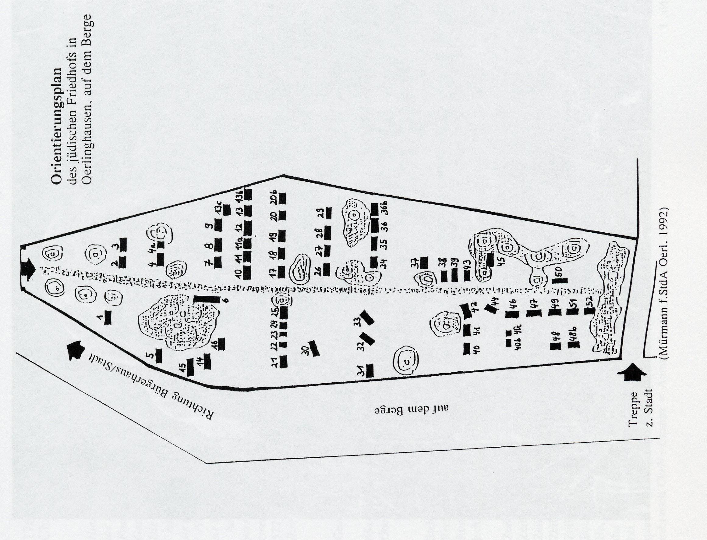 Jüdischer Friedhof Plan