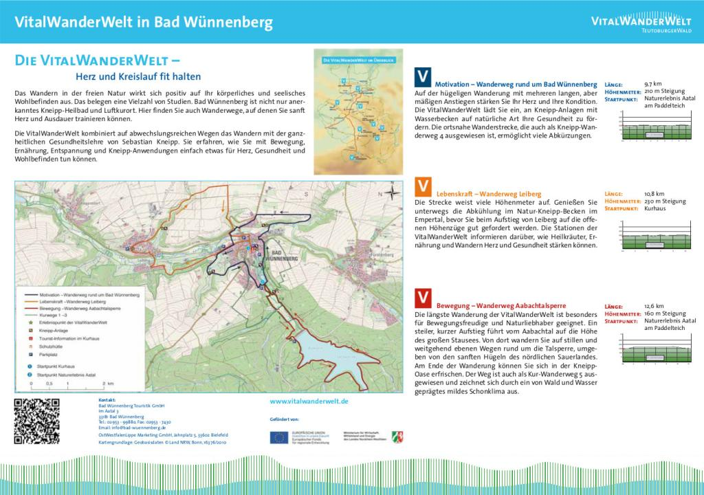VitalWanderWelt Portaltafel Bad Wünnenberg am Paddelteich