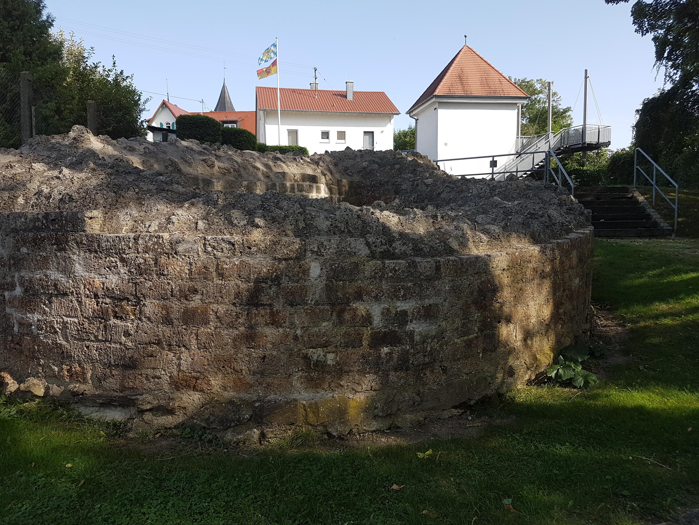 Archäologischer Park Kellmünz